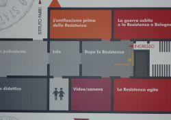 Museo della Resistenza di Bologna