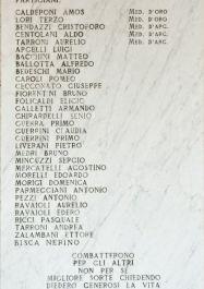 Gedenktafel für an der Senio-Front getötete Partisanen