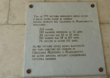 Tafel mit Zahl der Opfer im Sacrario